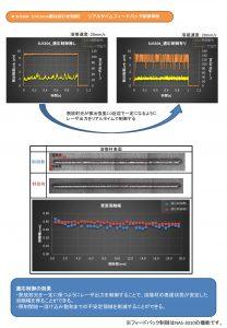 リアルタイムフィードバック制御事例(1)